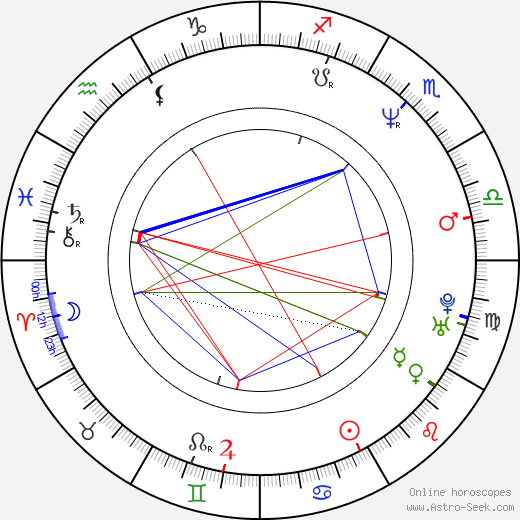 Rosalyn Coleman astro natal birth chart, Rosalyn Coleman horoscope, astrology