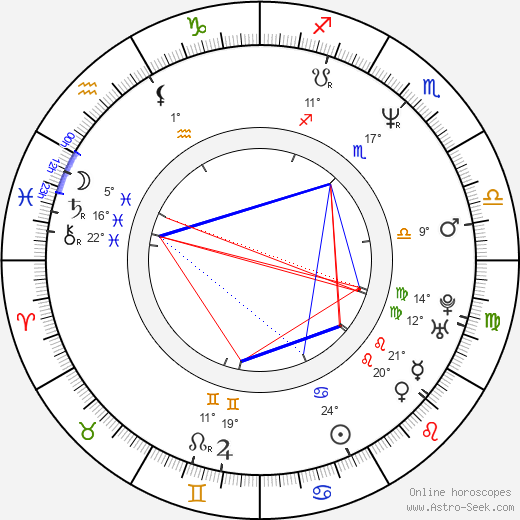 Santiago Segura birth chart, biography, wikipedia 2019, 2020