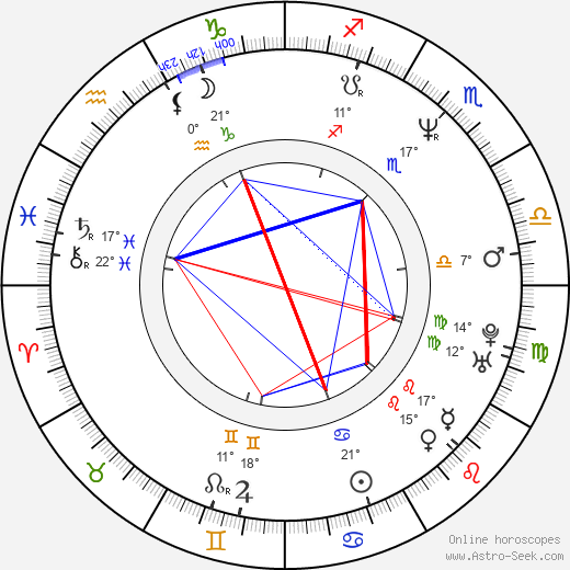 Scott B. Smith birth chart, biography, wikipedia 2019, 2020