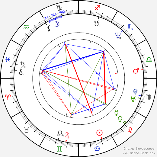 Scott B. Smith birth chart, Scott B. Smith astro natal horoscope, astrology