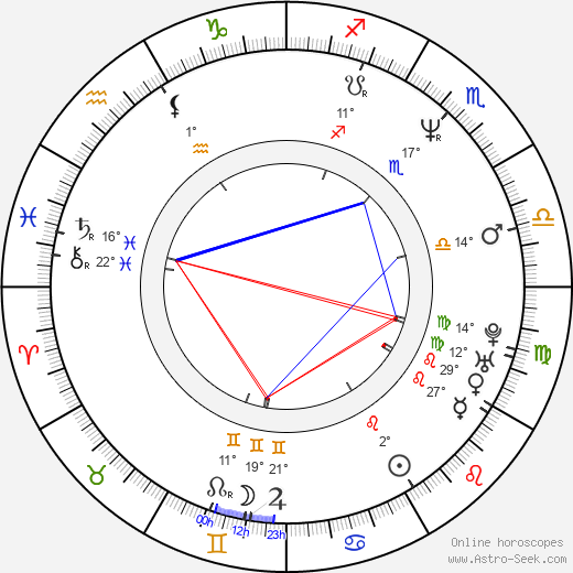 Stefano Incerti birth chart, biography, wikipedia 2019, 2020