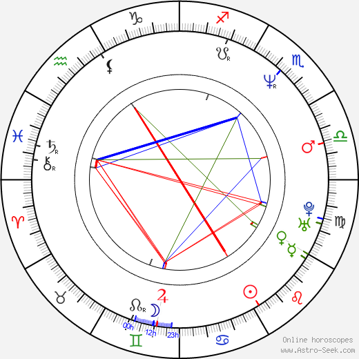 Stefano Incerti birth chart, Stefano Incerti astro natal horoscope, astrology