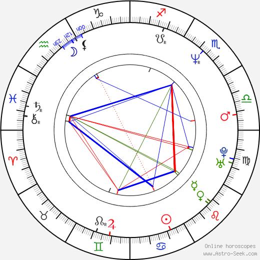 Tanya Holland tema natale, oroscopo, Tanya Holland oroscopi gratuiti, astrologia