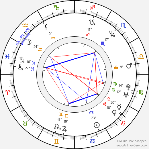 Tina Tyler birth chart, biography, wikipedia 2019, 2020