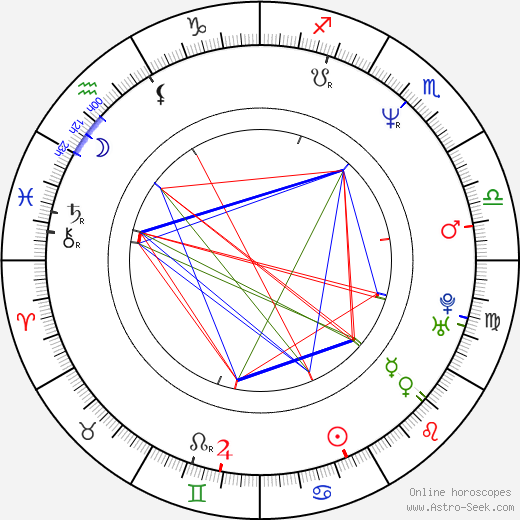 Tina Tyler astro natal birth chart, Tina Tyler horoscope, astrology