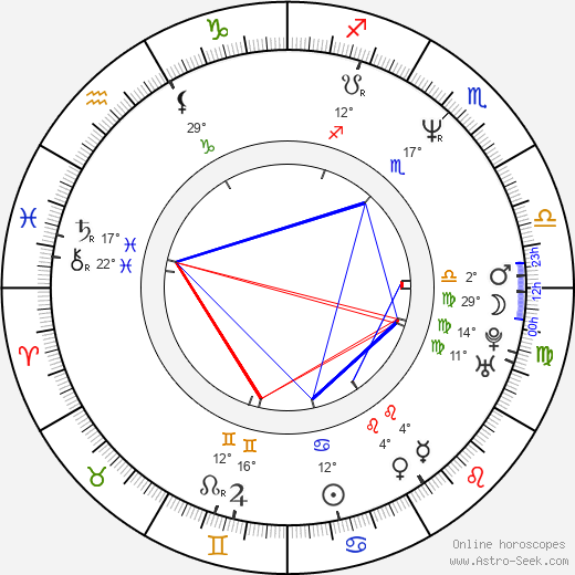 Tracy Letts birth chart, biography, wikipedia 2019, 2020