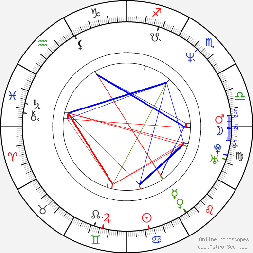Tracy Letts astro natal birth chart, Tracy Letts horoscope, astrology