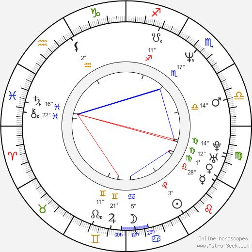 Vladimir Cruz birth chart, biography, wikipedia 2020, 2021