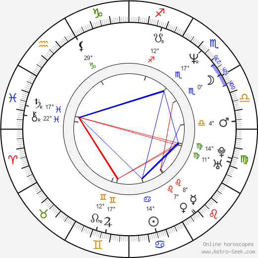 You-Mi Ha birth chart, biography, wikipedia 2019, 2020