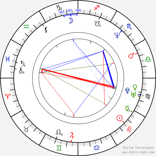 Aaron Abeyta birth chart, Aaron Abeyta astro natal horoscope, astrology