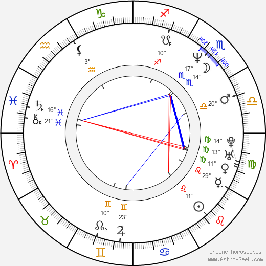 Amelia Campbell birth chart, biography, wikipedia 2018, 2019