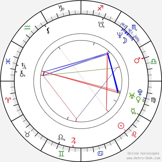 Amelia Campbell astro natal birth chart, Amelia Campbell horoscope, astrology