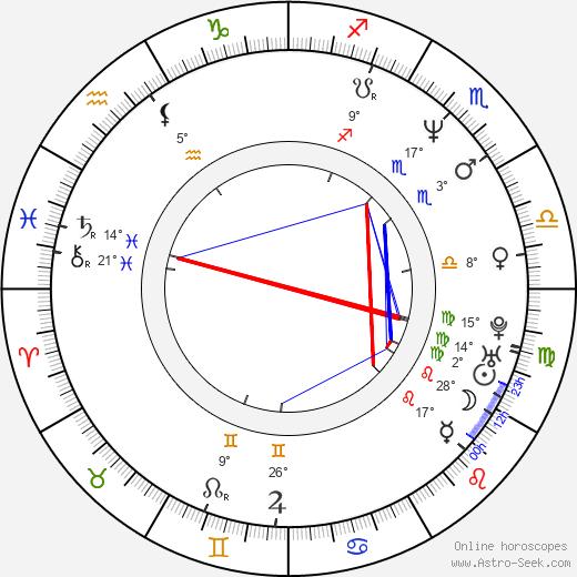 Azela Robinson birth chart, biography, wikipedia 2019, 2020