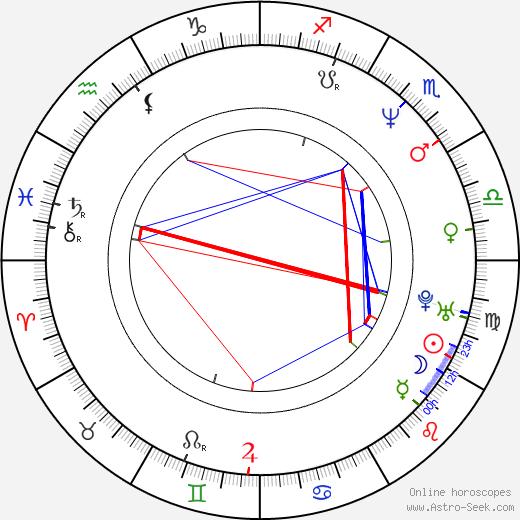 Azela Robinson astro natal birth chart, Azela Robinson horoscope, astrology