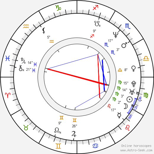 Chris Burke birth chart, biography, wikipedia 2019, 2020