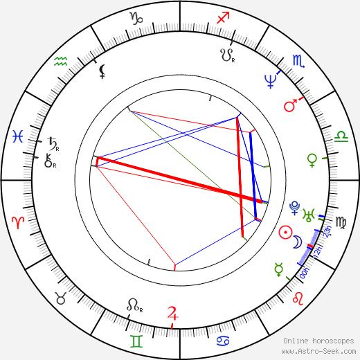Chris Burke astro natal birth chart, Chris Burke horoscope, astrology