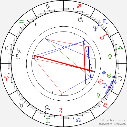 Chris Burke tema natale, oroscopo, Chris Burke oroscopi gratuiti, astrologia