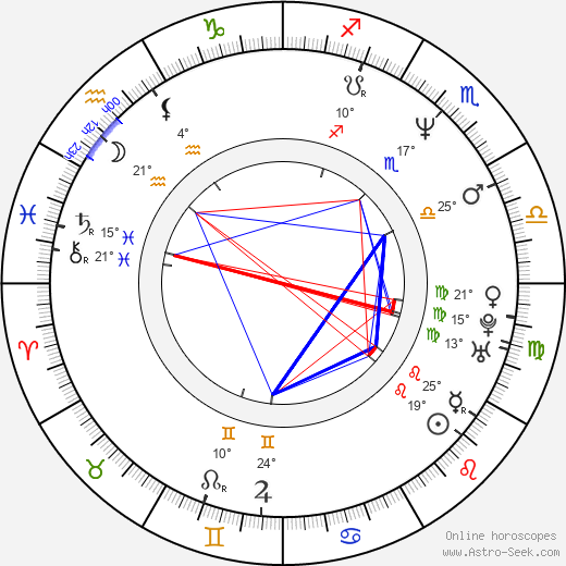 Christopher Stollery birth chart, biography, wikipedia 2019, 2020