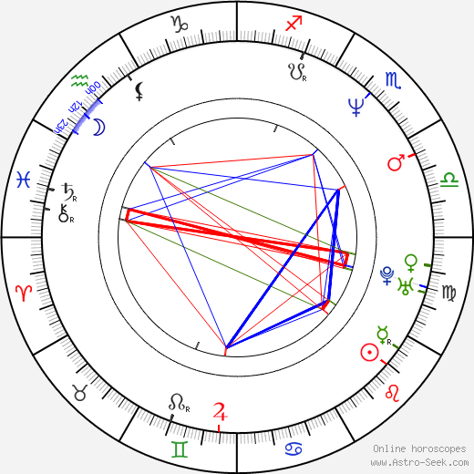 Christopher Stollery birth chart, Christopher Stollery astro natal horoscope, astrology