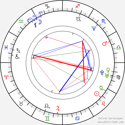 Claudia Christian astro natal birth chart, Claudia Christian horoscope, astrology