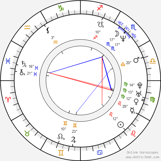 Crystal Chappell birth chart, biography, wikipedia 2020, 2021