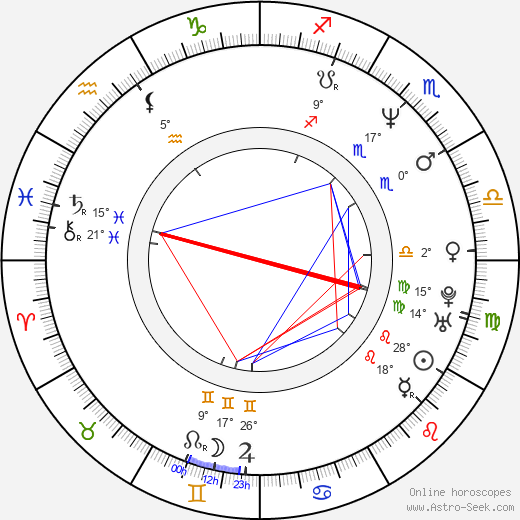 Daniel Barone birth chart, biography, wikipedia 2019, 2020