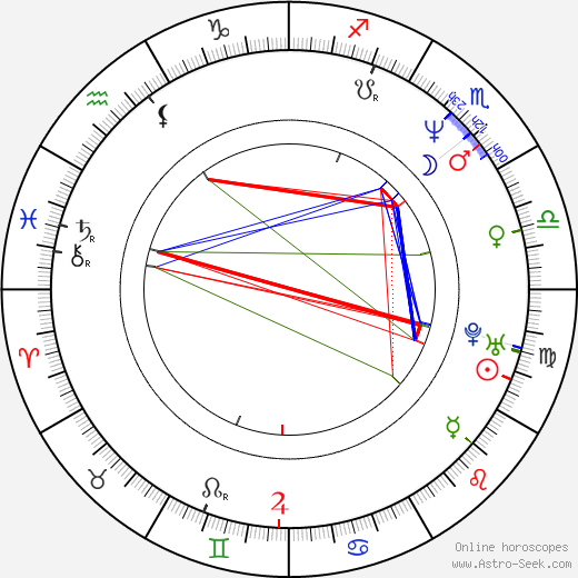 Daniel Bernhardt birth chart, Daniel Bernhardt astro natal horoscope, astrology