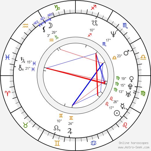 Eric Thal birth chart, biography, wikipedia 2020, 2021
