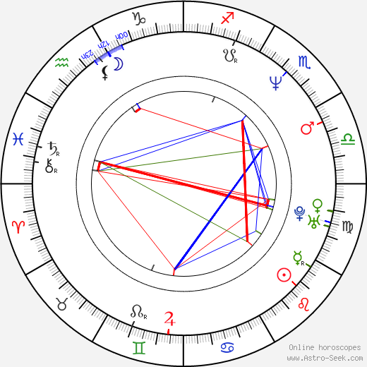 Eric Thal astro natal birth chart, Eric Thal horoscope, astrology