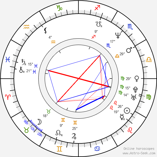 Hans-Christian Schmid birth chart, biography, wikipedia 2018, 2019