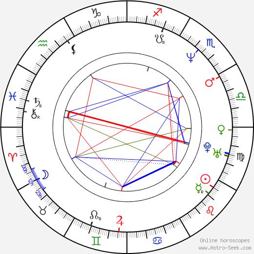 Ikue Ótani astro natal birth chart, Ikue Ótani horoscope, astrology