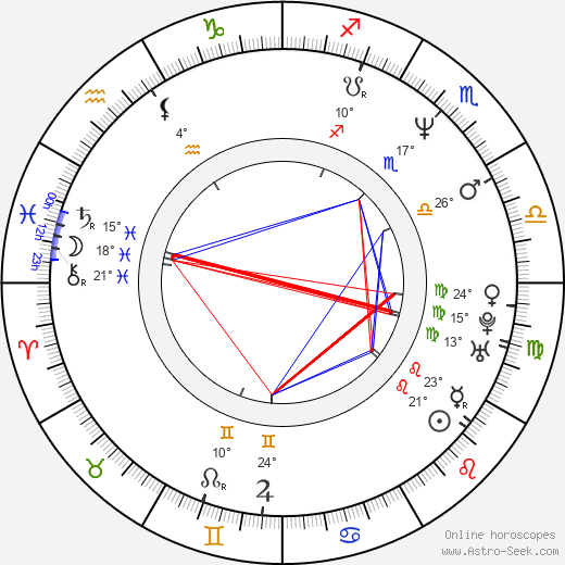 Jack Truman birth chart, biography, wikipedia 2020, 2021