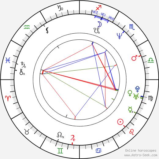 Juliane Köhler astro natal birth chart, Juliane Köhler horoscope, astrology