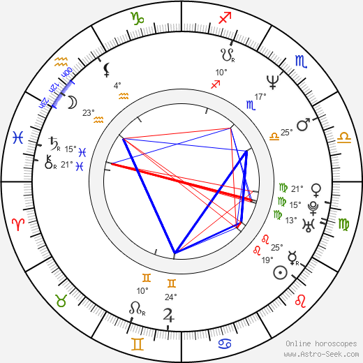 Kathrine Narducci birth chart, biography, wikipedia 2019, 2020