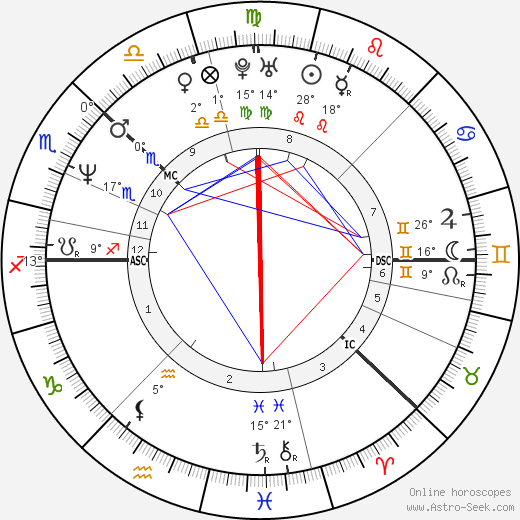 Katja Kiuru birth chart, biography, wikipedia 2019, 2020