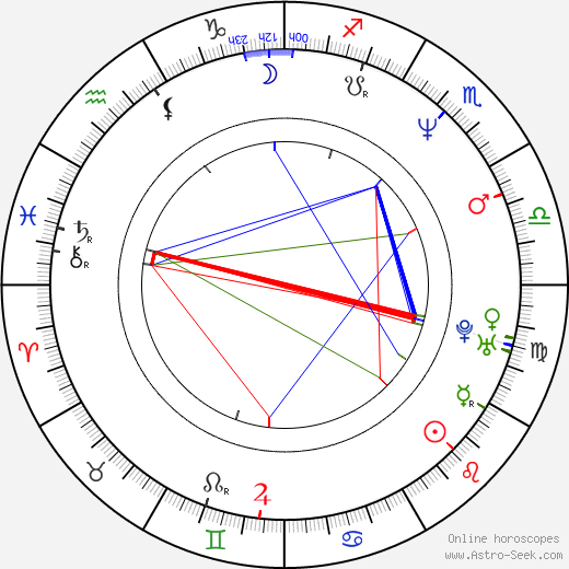 Margarita Rosa de Francisco astro natal birth chart, Margarita Rosa de Francisco horoscope, astrology