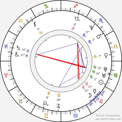 Mia Zapata birth chart, biography, wikipedia 2019, 2020