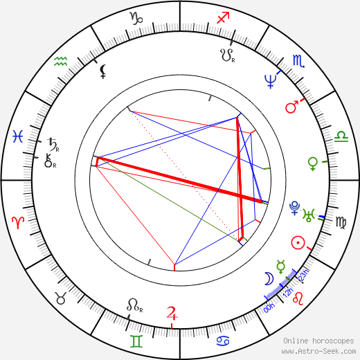 Mia Zapata astro natal birth chart, Mia Zapata horoscope, astrology