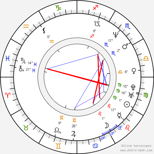Pavel Telička birth chart, biography, wikipedia 2018, 2019