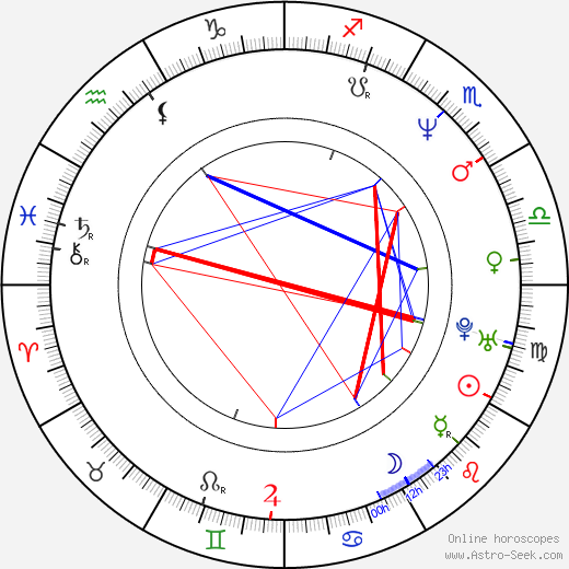 Pavel Telička astro natal birth chart, Pavel Telička horoscope, astrology