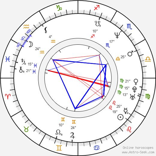 Peter Krause birth chart, biography, wikipedia 2019, 2020