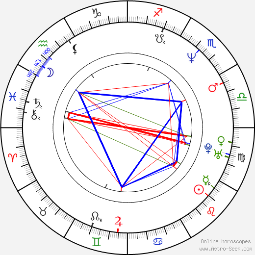 Peter Krause birth chart, Peter Krause astro natal horoscope, astrology