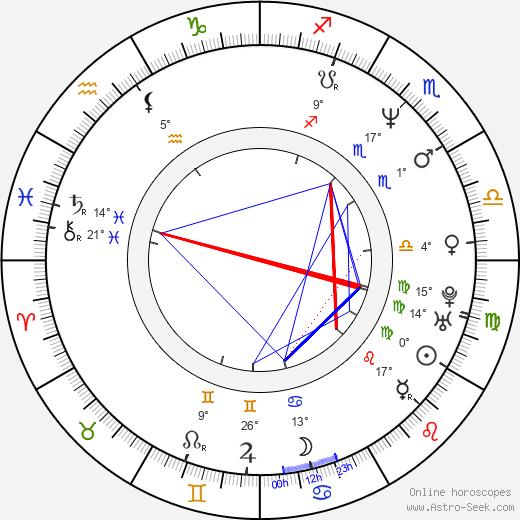 Roger Avary birth chart, biography, wikipedia 2020, 2021