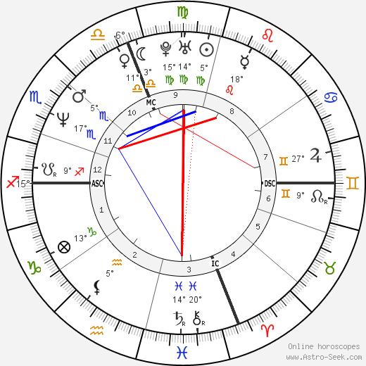 Shania Twain tema natale, biography, Biografia da Wikipedia 2020, 2021