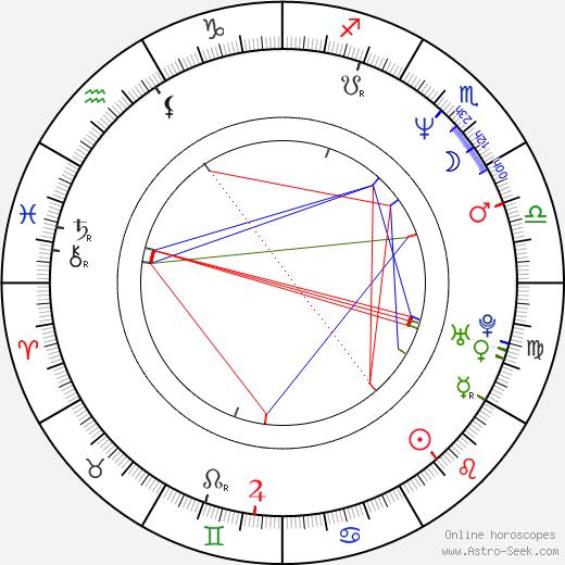 Shaun Landry birth chart, Shaun Landry astro natal horoscope, astrology