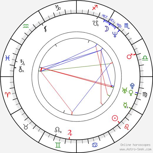 Tara Karsian astro natal birth chart, Tara Karsian horoscope, astrology