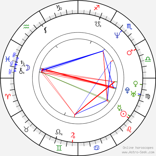 Терри Ричардсон Terry Richardson день рождения гороскоп, Terry Richardson Натальная карта онлайн