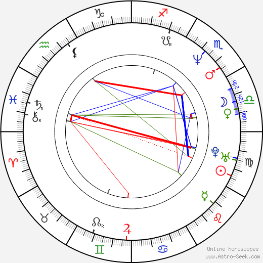 Will Perdue birth chart, Will Perdue astro natal horoscope, astrology