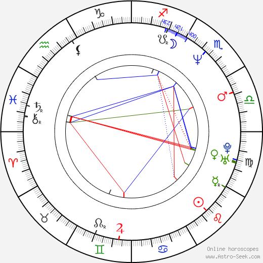 Yuki Kajiura astro natal birth chart, Yuki Kajiura horoscope, astrology