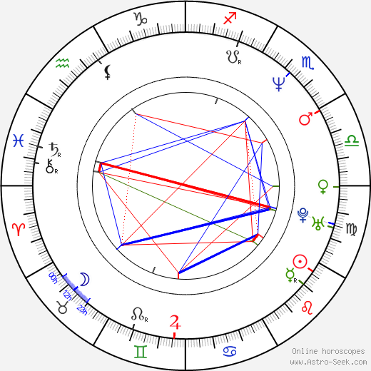 Yumi Yoshiyuki birth chart, Yumi Yoshiyuki astro natal horoscope, astrology